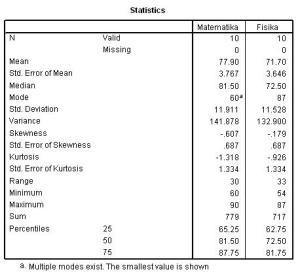 statistic-1